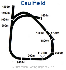 Map Of Caulfield Racecourse
